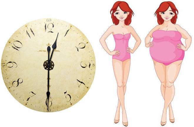 Kako smanjiti i održati težinu