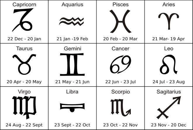 Tjedni horoskop / 16.11.2015. – 22.11.2015.