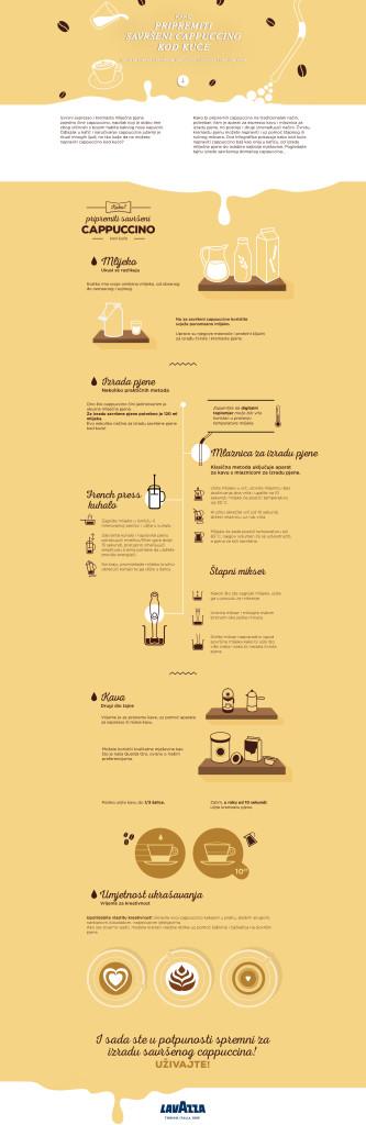 infografika_cappuccino final