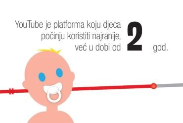 Sigurnost djece na internetu trebala bi biti prioritet modernog društva